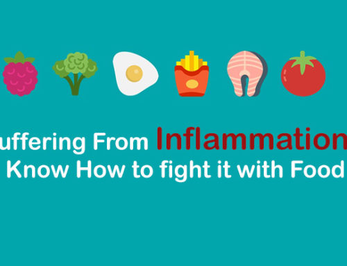 Suffering From Inflammation? Know How to fight it with Food